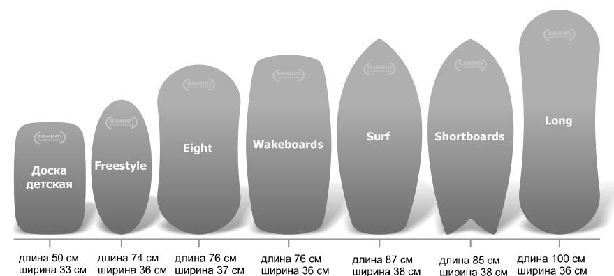 http://www.balance-boards.ru/images/upload/Баланс%20борды%20Elements%20размерный%20ряд%20и%20формы%202019-2020.jpg
