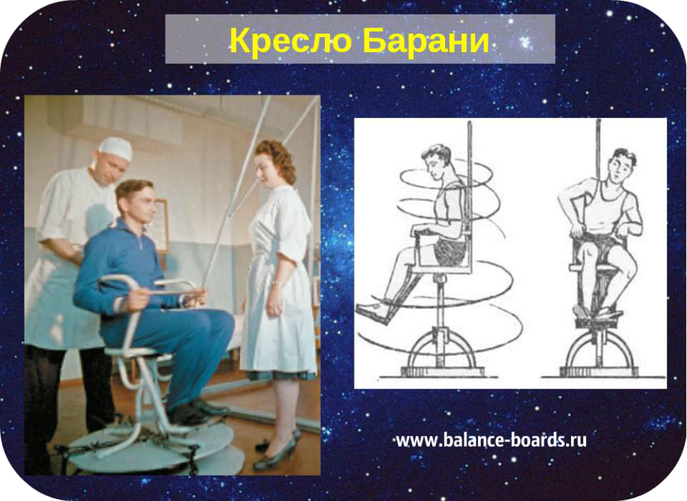 http://www.balance-boards.ru/images/upload/Кресло%20Барани%20и%20баланс%20борд.jpg
